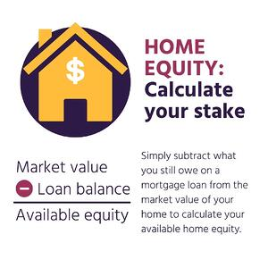 home equity-2