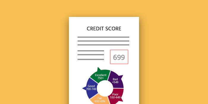 About Your Credit Score and its Importance   What is a Credit Score